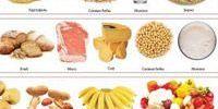 7 важных правил здорового питания